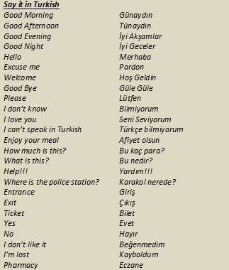 say it in turkish
